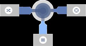 Salesforce Marketing Automation LeadClic5