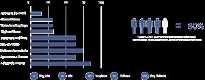Salesforce Marketing Automation LeadClic6