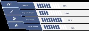 Salesforce Marketing Automation LeadClic7